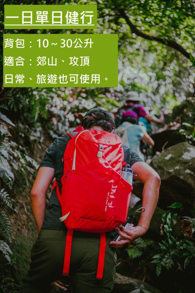 挑選登山背包 背包容量