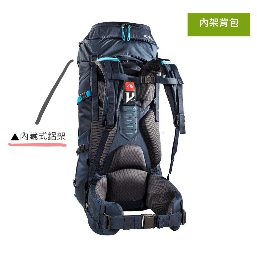 挑選登山背包